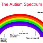 Science and Autism: Myths Debunked